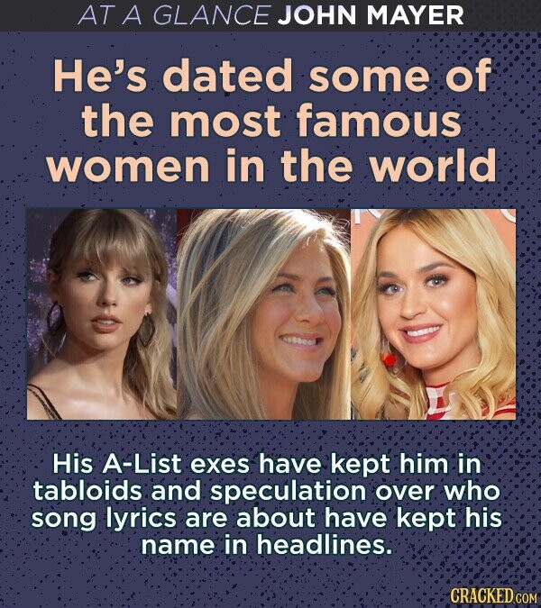 AT A GLANCE JOHN MAYER He's dated some of the most famous women in the world His A-List exes have kept him in tabloids and speculation over who song lyrics are about have kept his name in headlines.: CRACKED COM
