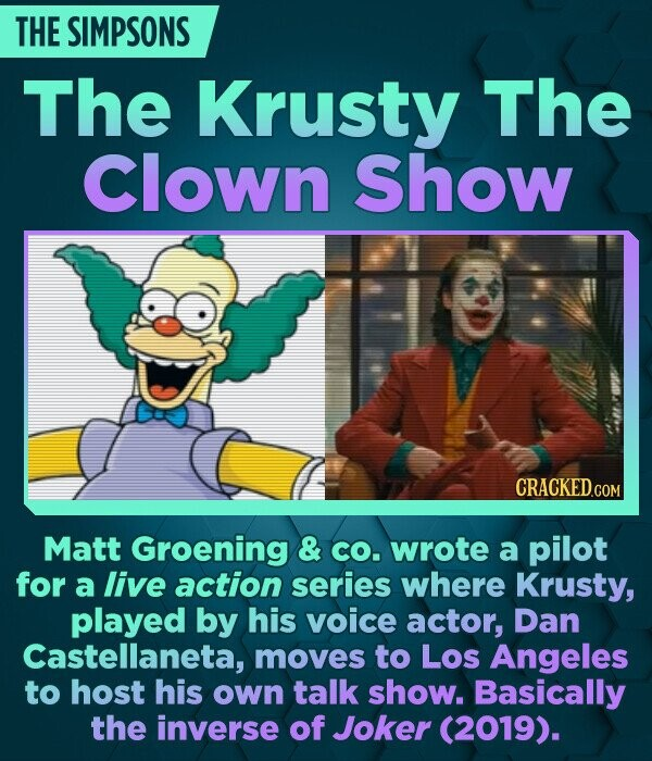 THE SIMPSONS The Krusty The Clown Show Matt Groening & CO. wrote a pilot for a live action series where Krusty, played by his voice actor, Dan Castell