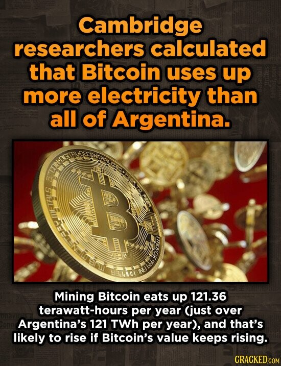 Cambridge researchers calculated that Bitcoin uses up more electricity than all of Argentina. MTEIIS Mining Bitcoin eats up 121.36 terawatt-hours per year Cjust over Argentina's 121 TWh per year), and that's likely to rise if Bitcoin's value keeps rising.