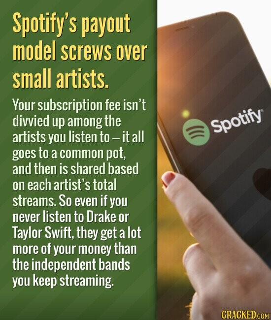 Spotify's payout model screws over small artists. Your subscription fee isn't divvied up among the Spotify artists you listen to it all goes to a common pot, and then is shared based on each artist's total streams. So even if you never listen to Drake or Taylor Swift, they get