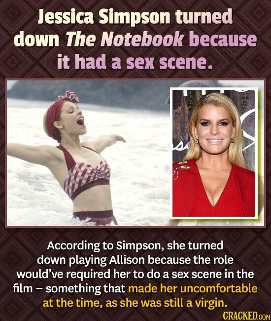 Jessica Simpson turned down The Notebook because it had a sex scene. According to simpson, she turned down playing Allison because the role would've r