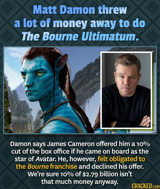Matt Damon threw a lot of money away to do The Bourne Ultimatum. Damon says James Cameron offered him a 10% cut of the box office if he came on board