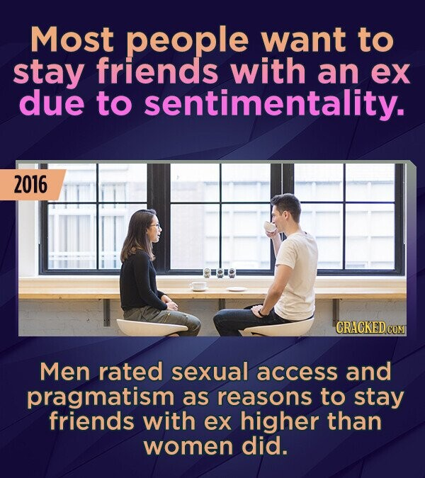 Most people want to stay friends with an ex due to sentimentality. 2016 Men rated sexual access and pragmatism as reasons to stay friends with ex high