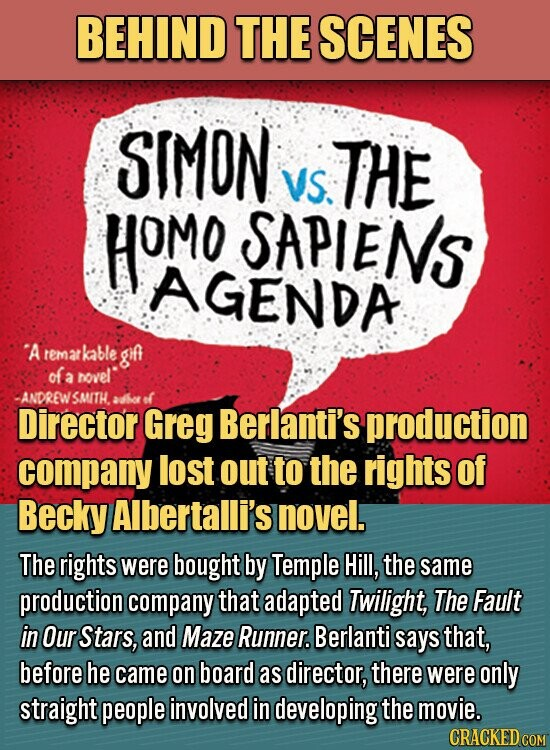 BEHIND THE SCENES SIMON THE VS HOMO SAPIENS AGENDA A remarkable gifi of a novel ANDREWS SMITH atho of Director Greg Berlanti's production company lost out to the rights of Becky Albertalli's novel. The rights were bought by Temple Hill, the same production company that adapted Twilight, The Fault in