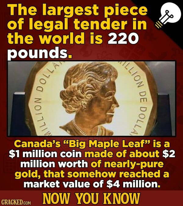 The largest piece of legal tender in the world is 220 pounds. TLLION DOLLA DE DO ON Canada's Big Maple Leaf is a $1 million coin made of about $2 mi