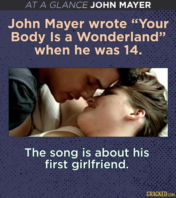AT A GLANCE JOHN MAYER John Mayer wrote Your Body Is a Wonderland when he was 14. The song is about his first girlfriend.