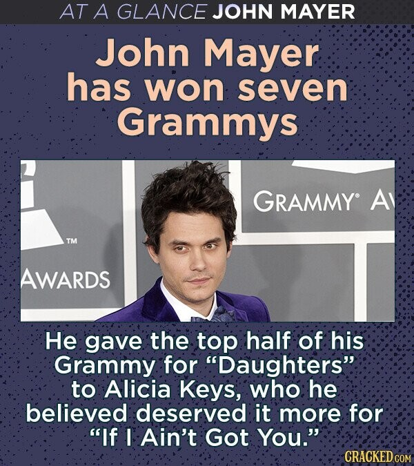 AT A GLANCE JOHN MAYER John Mayer has won seven Grammys GRAMMY A TM AWARDS He gave the top half of his Grammy for Daughters to Alicia Keys, who he believed deserved it more for If I Ain't Got You.