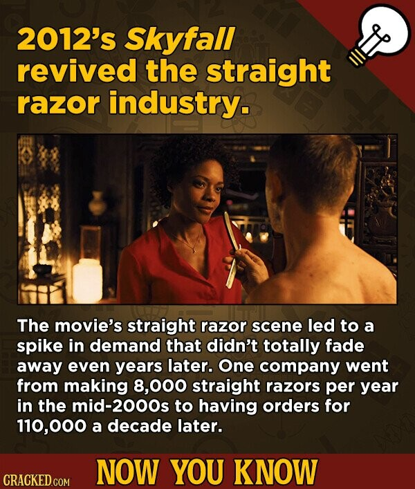 2012's Skyfall revived the straight razor industry. The movie's straight razor scene led to a spike in demand that didn't totally fade away even years later. One company went from making 8,000 straight razors per year in the mid-2000s to having orders for 000 a decade later. NOW YOU KNOW