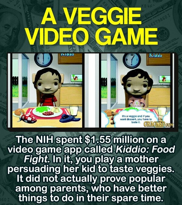 A VEGGIE VIDEO GAME INTOICO Kiddlo Ir's A veggle and if you want dessert. you have to taste it GRACKEDOON The NIH spent $1.55 million on a video game app called Kiddio: Food Fight. In it, you play a mother persuading her kid to taste veggies. It did not actually prove popular