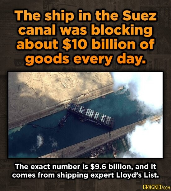 The ship in the Suez canal was blocking about $10 billion of goods every day. The exact number is $9.6 billion, and it comes from shipping expert Lloyd's List.