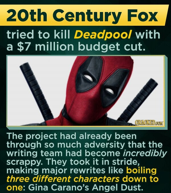 20th Century Fox tried to kill Deadpool with a $7 million budget cut. The project had already been through SO much adversity that the writing team had become incredibly scrappy. They took it in stride, making major rewrites like boiling three different characters down to one: Gina Carano's Angel