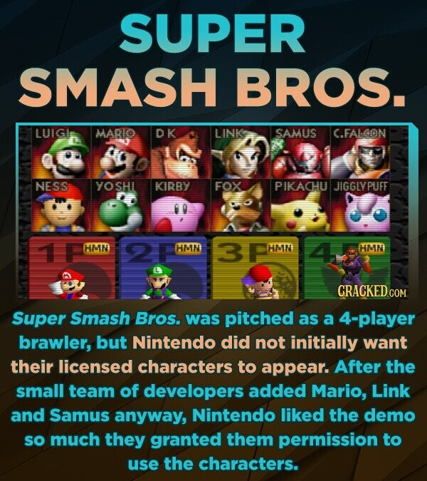SUPER SMASH BROS. LUIGI MARIO DK LINK SAMUS C.FALGON NESS YOSHI KIRBY FOX PIKACHU JIGGLYPUFF 09 HMN 2 HMIN 3 HMN HMN CRACKED Super Smash Bros. was pitched as a 4-player brawler, but Nintendo did not initially want their licensed characters to appear. After the small team of developers