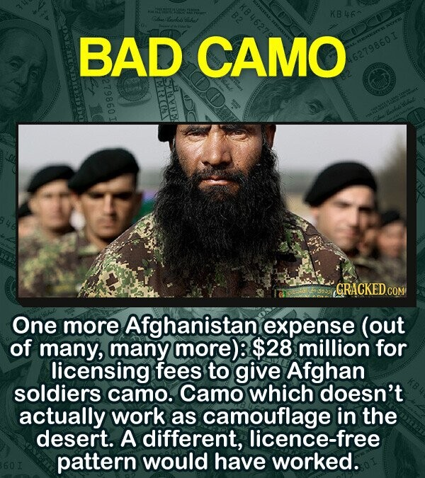 KB46^ BAD CAMO 6279860I 2798601 CRACKED.COM One more Afghanistan expense (out of many, many more): $28 million for licensing fees to give Afghan soldiers camo. Camo which doesn't actually work as camouflage in the desert. A different, licence-free pattern would have worked.