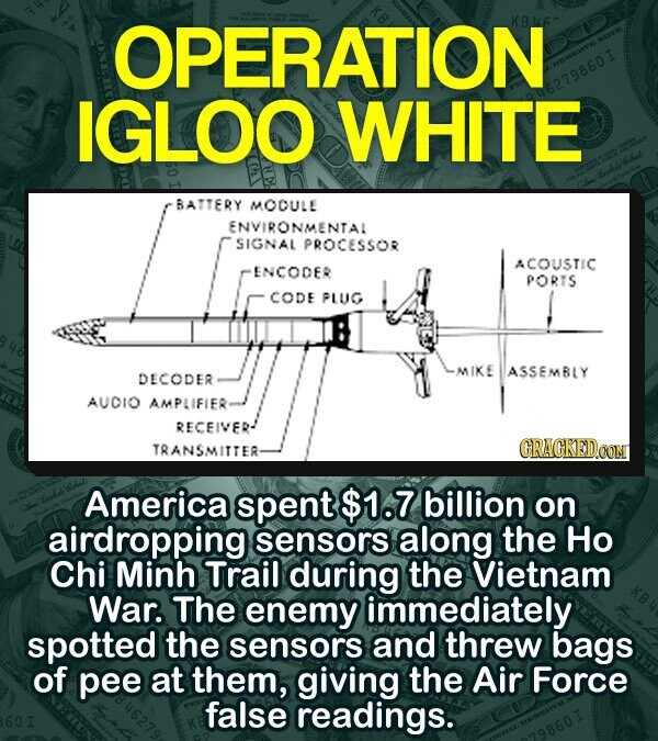 OPERATION KBIL6 IGLOO WHITE BATTERY MODULE ENVIRONMENTAL SIGNAL PROCESSOR ACOUSTIC ENCODER PORTS CODE PLUG -MIKE ASSEMBLY DECODER AUCIO AMPLIFIER RECEIVER. TRANSMITTER- GRACKEDOON America spent $1.7 billion on airdropping sensors along the Ho Chi Minh Trail during the Vietnam War. The enemy immediately spotted the sensors and threw bags of pee
