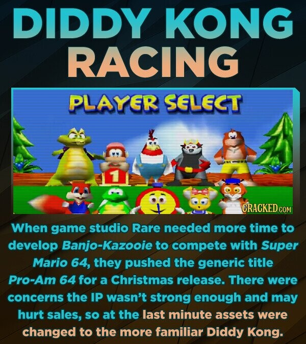 DIDDY KONG RACING PLAYER SELECT CRACKED When game studio Rare needed more time to develop Banjo-Kazooie to compete with Super Mario 64, they pushed the generic title Pro-Am 64 for a Christmas release. There were concerns the IP wasn't strong enough and may hurt sales, sO at the last minute