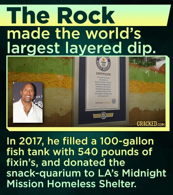 The Rock made the world's largest layered dip. CERTIFICATE omt YNE nt In 2017, he filled a 100-gallon fish tank with 540 pounds of fixin's, and donated the snack-quarium to LA's Midnight Mission Homeless Shelter.