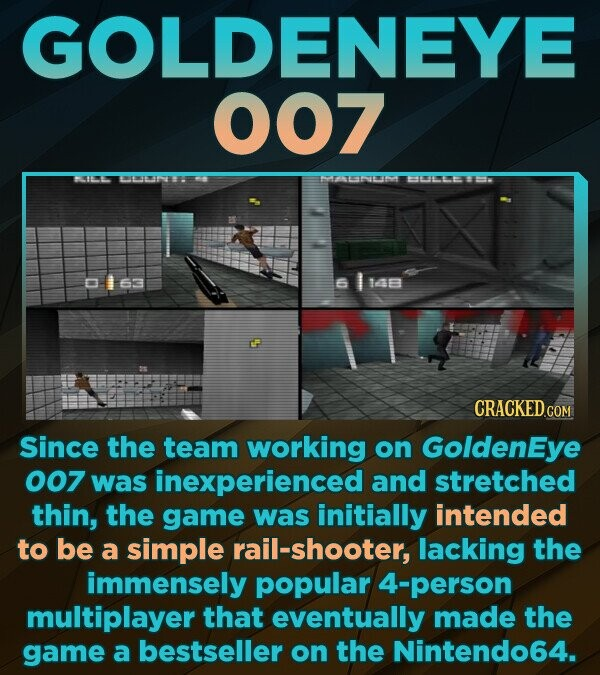 GOLDENEYE 007 5 I 148 CRACKEDcO COM Since the team working on Goldeneye 007 was inexperienced and stretched thin, the game was initially intended to be a simple rail-shooter, lacking the immensely popular 4-person multiplayer that eventually made the game a bestseller on the Nintendo64.