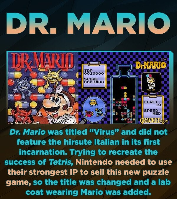 DR. MARIO DR MARIO DrMARIO TOP 0010000 SCORE 0003400 LEVEL 10 SPEED MED CRAGKEDcO Dr. Mario was titled Virus and did not feature the hirsute Italian in its first incarnation. Trying to recreate the success of Tetris, Nintendo needed to use their strongest IP to sell this new puzzle game,