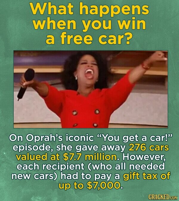 What happens when you win a free car? On Oprah's iconic You get a car! episode, she gave away 276 cars valued at $7.7 million. However, each recipient (who all needed new cars) had to pay a gift tax of up to $7,000.