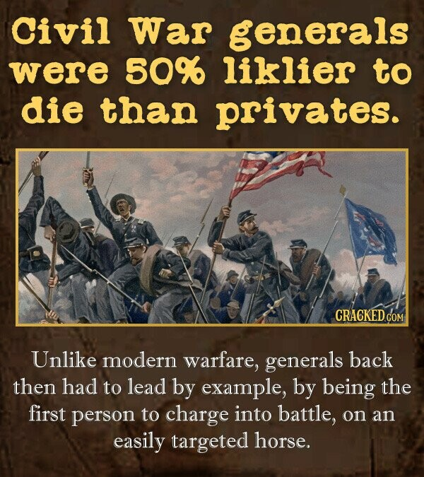 Civil War generals were 50% liklier to die than privates. CRACKED COM Unlike modern warfare, generals back then had to lead by example, by being the first person to charge into battle, on an easily targeted horse.