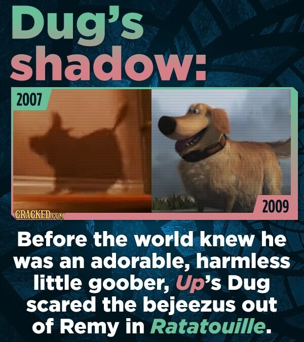 Dug's shadow: 2007 2009 CRACKED Before the world knew he was an adorable, harmless little goober, Up's Dug scared the bejeezus out of Remy in Ratatoui