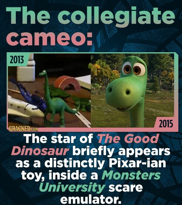 The collegiate cameo: 2013 2015 The star of The Good Dinosaur briefly appears as a distinctly Pixar-ian toy, inside a Monsters University scare emulat