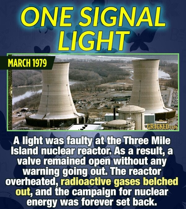 ONE SIGNAL LIGHT MARCH 1979 CRACKED A light was faulty at the Three Mile Island nuclear reactor. As a result, a valve remained open without any warnin