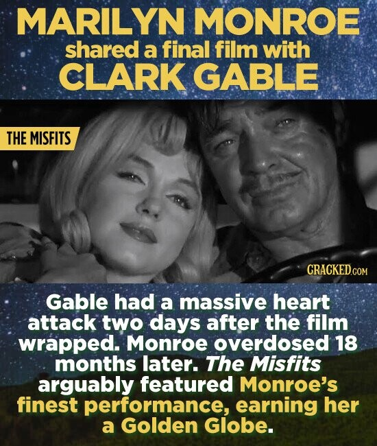 MARILYN MONROE shared a final film with CLARK GABLE THE MISFITS CRACKED.COM Gable had a massive heart attack two days after the film wrapped. Monroe overdosed 18 months later. The Misfits arguably featured Monroe's finest performance, earning her a Golden Globe.