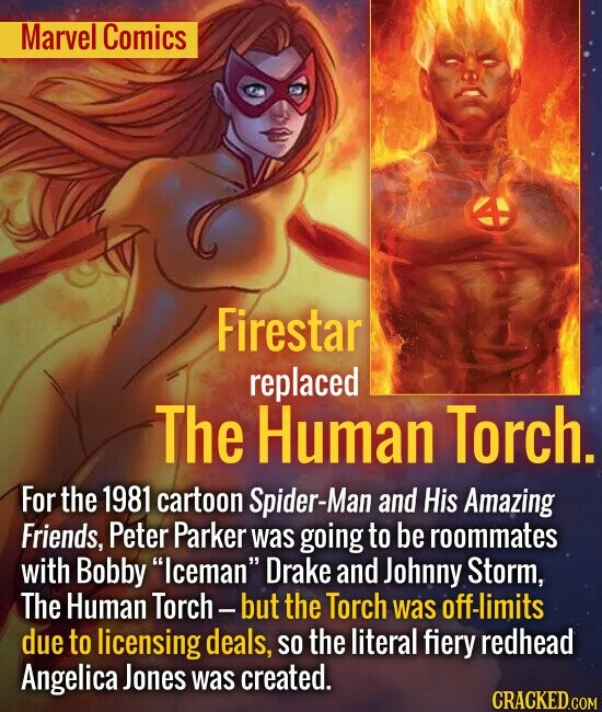 Marvel Comics Firestar replaced The Human Torch. FoR the 1981 cartoon Spider-Man and His Amazing Friends, Peter Parker was going to be roommates with