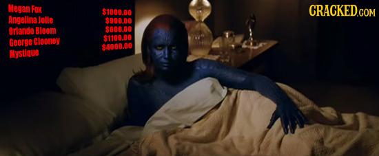 Megan Fox $1000.00 CRACKED.COM Angellna Jolie $900.00 Orlando Bloom $600.00 Cloaney $1100.00 George S4000.00 Mystique