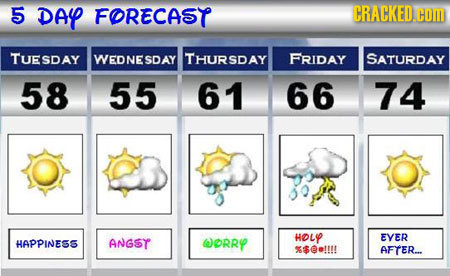 5 DAY FORECAST CRACKED.CON TUESDAY WEDNESDAY THURSDAY FRIDAY SATURDAY 58 55 61 66 74 hoLY EYER HAPPINESS ANGST *$ee!!1t AFTER...