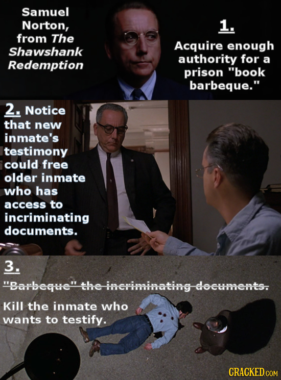 Samuel Norton, 1. from The Acquire enough Shawshank authority for Redemption a prison book barbeque. 2. Notice that new inmate's testimony could fre