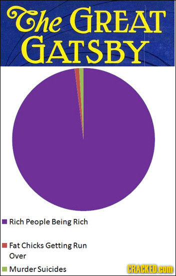 The GREAT GATSBY Rich People Being Rich Fat Chicks Getting Run Over Murder Suicides CRACKED.HO