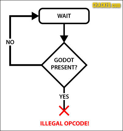 CRACKED COM WAIT NO GODOT PRESENT? YES k ILLEGAL OPCODE!