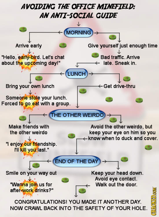 15 Quick Charts To Help You Troubleshoot Daily Life
