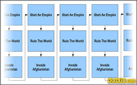 An Empire Start An Empire Start An Empire Start An Empire Start The World Rule The Worid Rule The World Rule The World Rule lnvade Invade Invade Invad