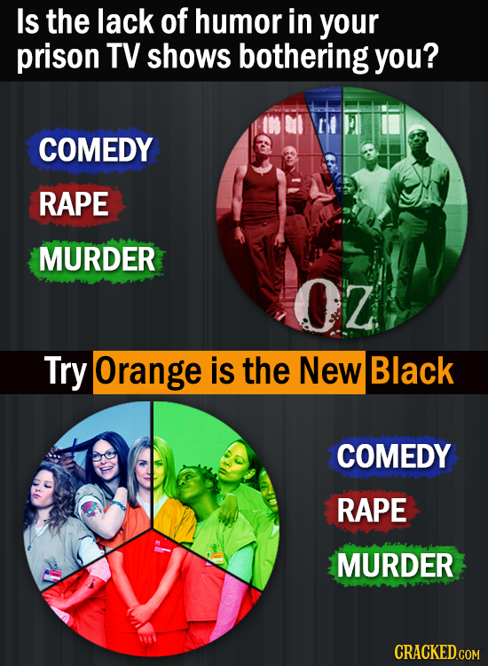 Is the lack of humor in your prison TV shows bothering you? COMEDY RAPE MURDER OZ Try Orange is the New Black COMEDY RAPE MURDER