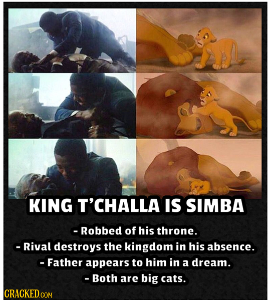 KING T'CHALLA IS SIMBA Robbed of his throne. -Rival destroys the kingdom in his absence. -Father appears to him in a dream. -Both are big cats. CRACKE