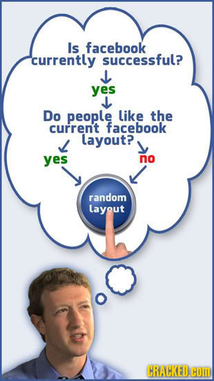 Is facebook currently successful? yes Do people like the current facebook layout? yes no random Layout CRACKED.C