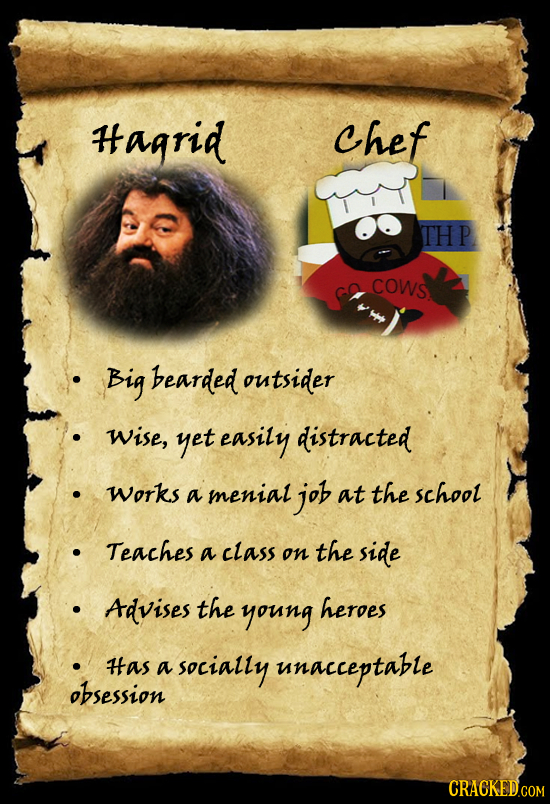 Hagrid chef THP coWS Big bearded outsider wise, yet easily distracted works a menial job at the school Teaches a class the on side Advises the young h