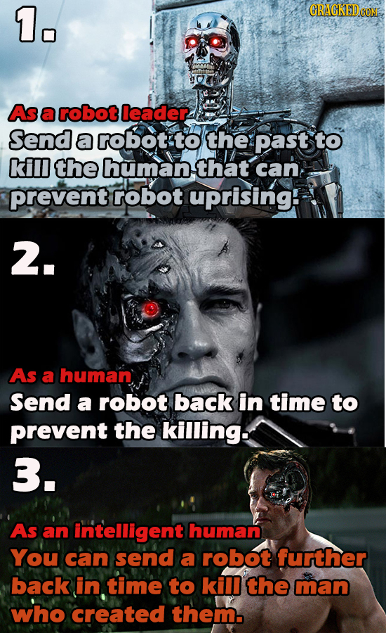 1. AS a robot leader Send a robot to the past to kill the humanthat can prevent robot uprising'! 2. As a human) Send a robot back in time to prevent t