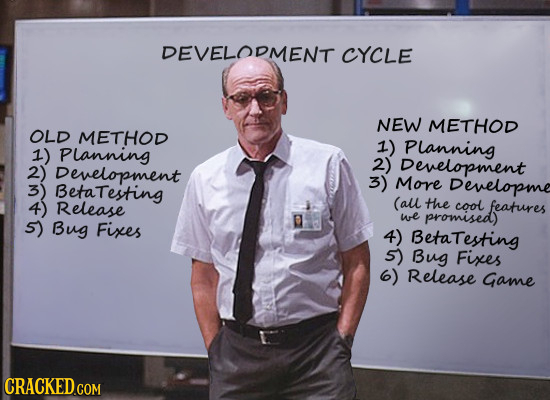 CYCLE ENT NEW METHOD OLD METHOD 1) Planning 1) Planning 2) 2) Development Development 3) 3) BetaTesting More Developme 4) Release (all the cool dfeatu