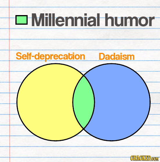 Millennial humor Self-deprecation Dadaism CRACKEDCON