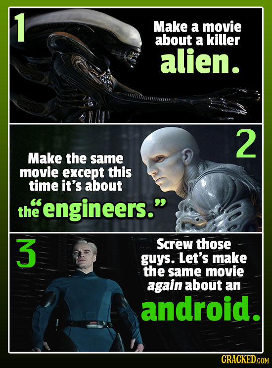 1 Make a movie about a killer alien. 2 Make the same movie except this time it's about heengineers. the 3 Screw those guys. Let's make the same movie
