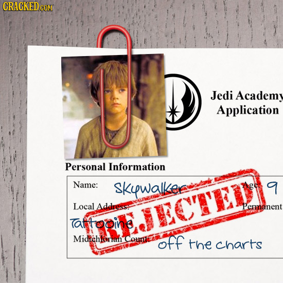 CRACKED COM Jedi Academy Application Personal Information Name: skiwalkee Local Address: Permanent REECTED Midtchloriat Count off the charts