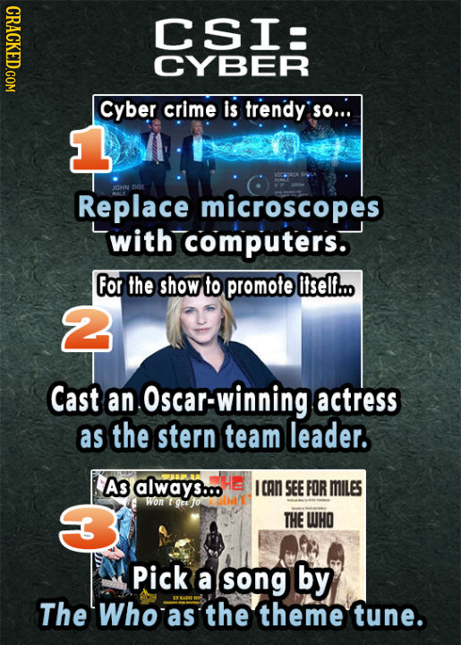 CRACKED.COM CSI: CYBER Cyber crime is trendy SO... OHON DOE Replace OAL microscopes with computers. For the show to promote itself.. 2 Cast an Oscar-w