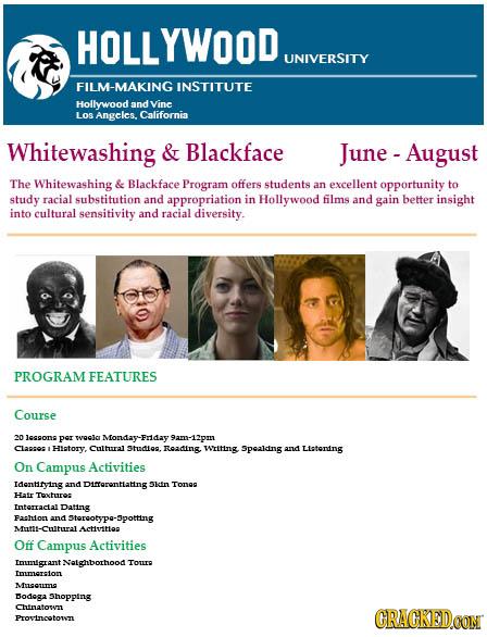 HOLLYWOOD UNIVERSITY FILM-MAKING INSTITUTE Hollywood andvine Los Angclcs. California Whitewashing & Blackface June - - August The Whitewashing & Black