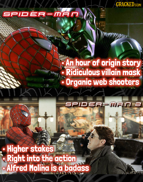 CRACKEDco COM SPIDEROMAN An hour of origin story Ridiculous villain mask Organic web shooters SPIDEREMAA Higher stakes Right into the action Alfred Mo