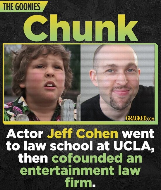 THE GOONIES Chunk CRACKED.CON Actor Jeff Cohen went to law school at UCLA, then cofounded an entertainment law firm.