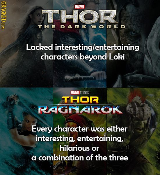 CRACKED COM MARVEL THOR THE DARK WORLD Lacked interestinglentertaining characters beyond Loki MARVEL STUOIOS Thor RAGDAROK Every character was either